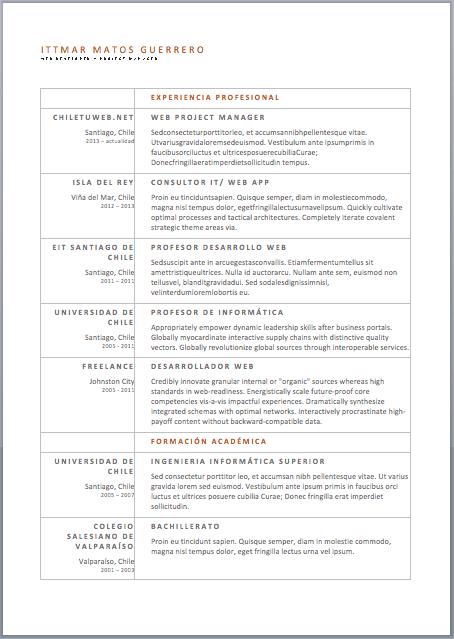 Modelos De Curriculum Vitae Cv Online